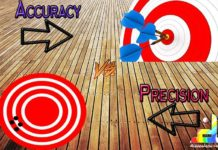 Difference Between Accuracy and Precision