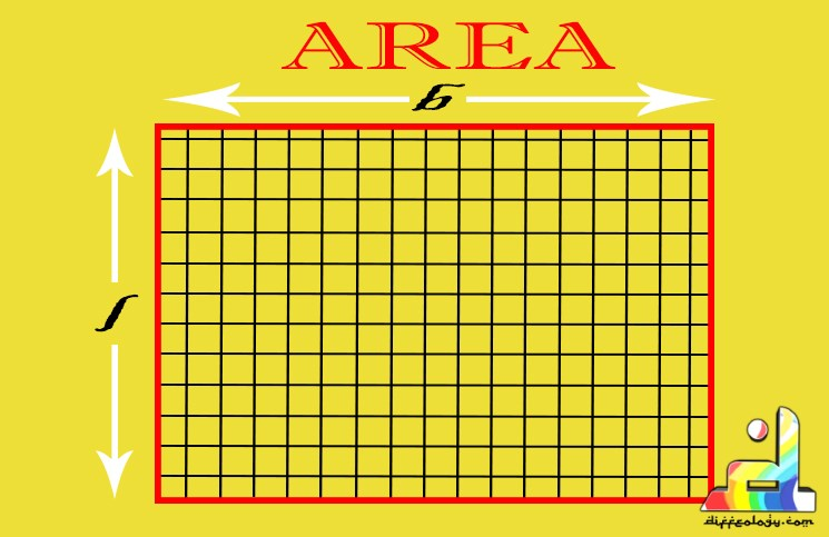 Meaning of Area