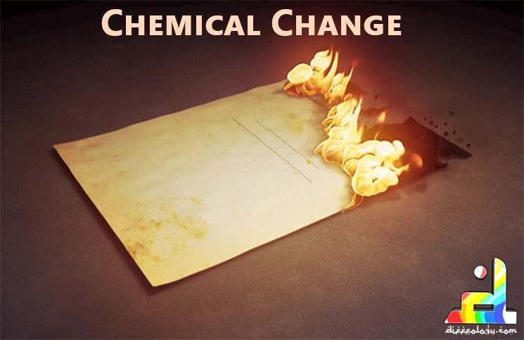 chemical change A chemical change (or a chemical reaction) is said to have occurred if the atoms making up a molecule are rearranged this can happen if a molecule loses some of its atoms, if some atoms are added to a molecule, or if some of the atoms in a molecule get replaced by other atoms.