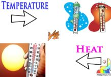 Difference Between Heat and Temperature
