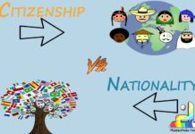 Difference Between Nationality and Citizenship