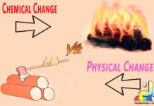 Difference Between Physical Change and Chemical Change