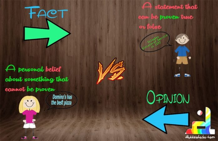 Difference Between Fact and Opinion