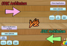 Difference Between ODBC and JDBC