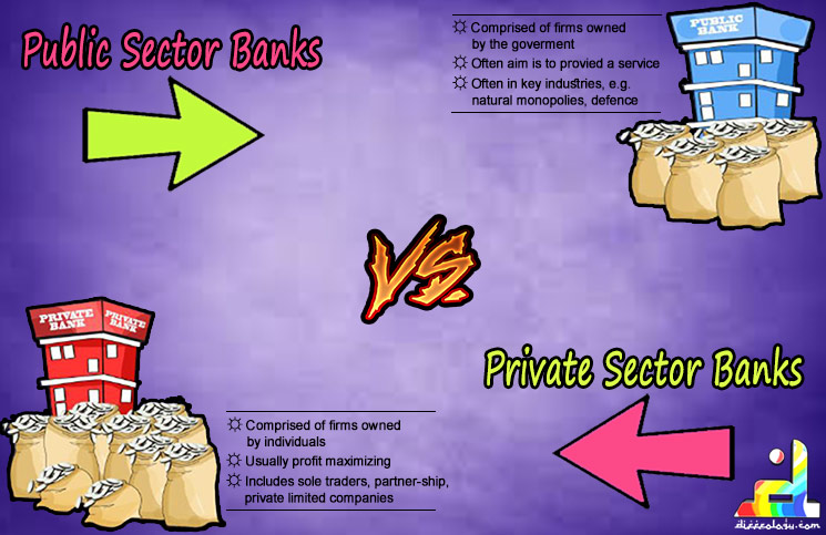 Difference Between Cooperative & Private Sector Banks
