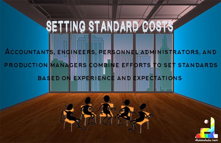 Setting Standard Costs