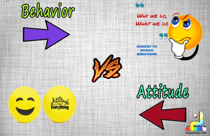 Difference Between Attitude and Behavior
