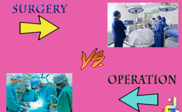 Difference Between Surgery and Operation