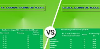 Difference Between Classification and Tabulation of Data