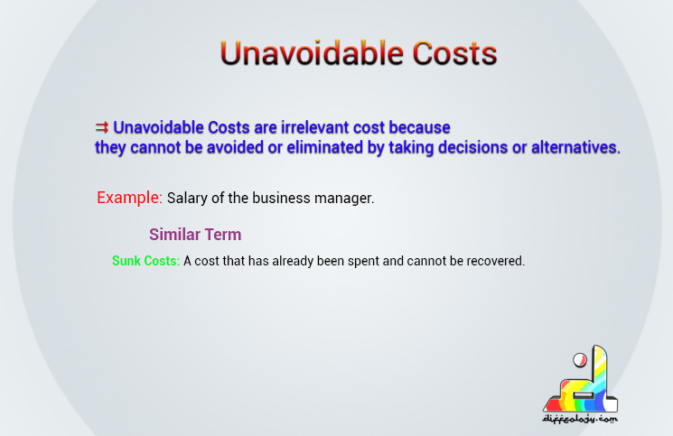 What is Unavoidable Cost